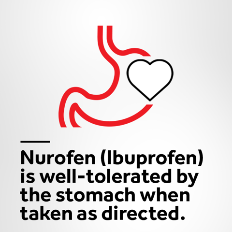 Nurofen Cold and Flu Multi-Symptom Relief Tablets