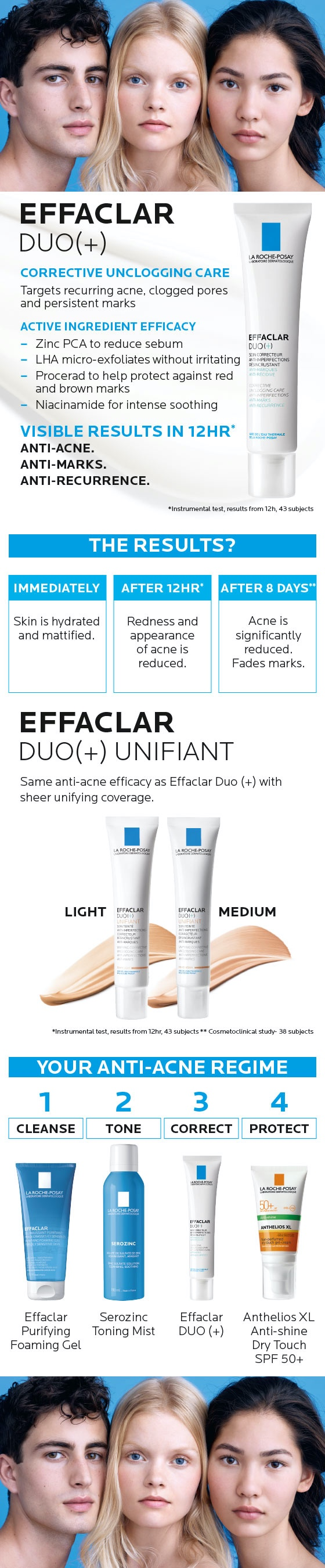 La Roche-Posay Effaclar Duo Plus 40ml
