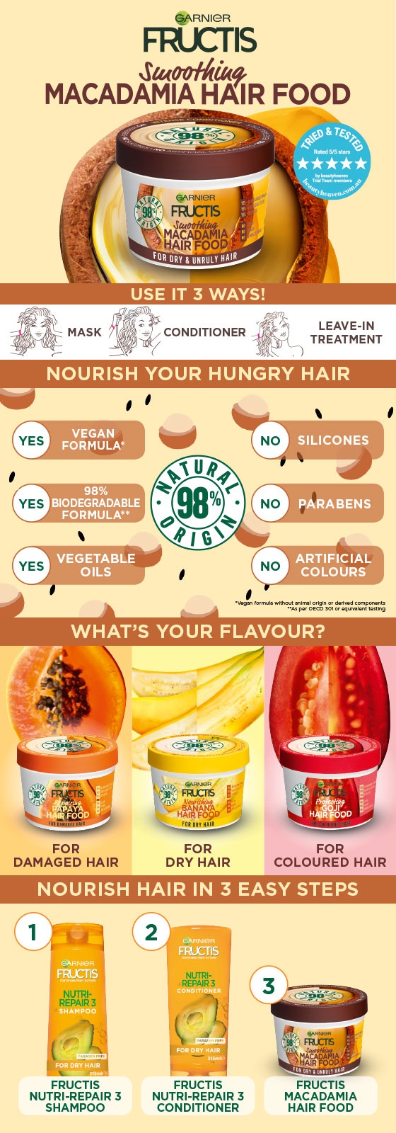 Garnier Fructis Smoothing Macadamia Hair Food