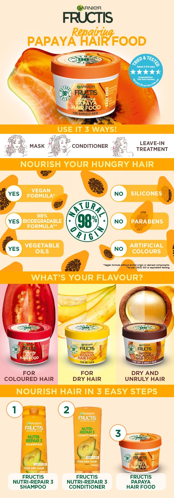 Garnier Fructis Repairing Papaya Hair Food