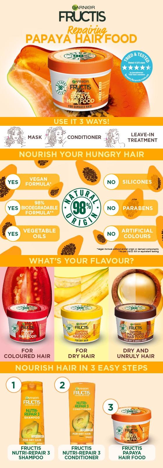 Garnier Fructis Repairing Papaya Hair Food