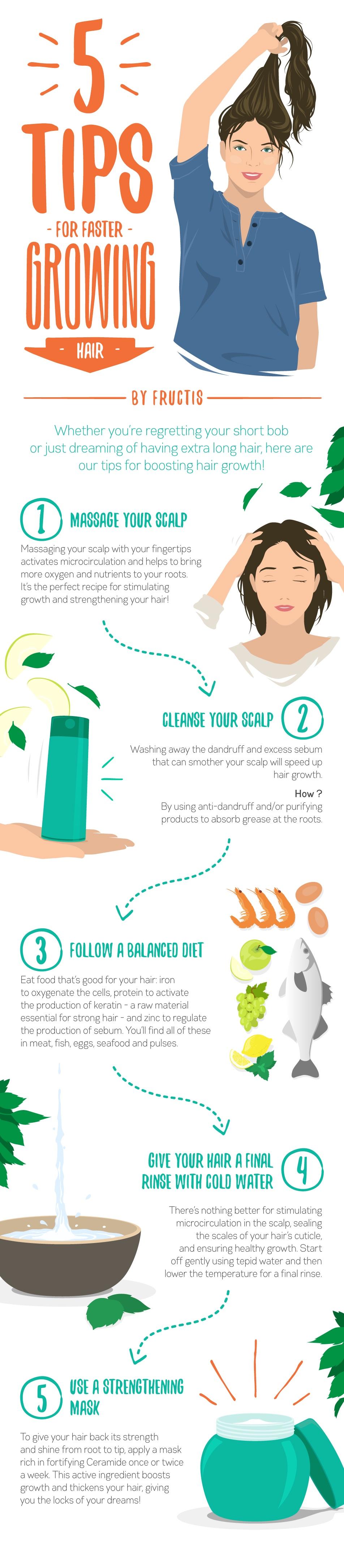 Garnier Fructis Full & Luscious Shampoo 850ml