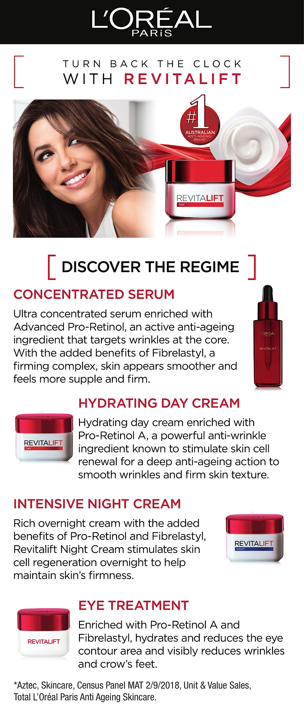 L'Oreal Paris Revitalift Night Cream