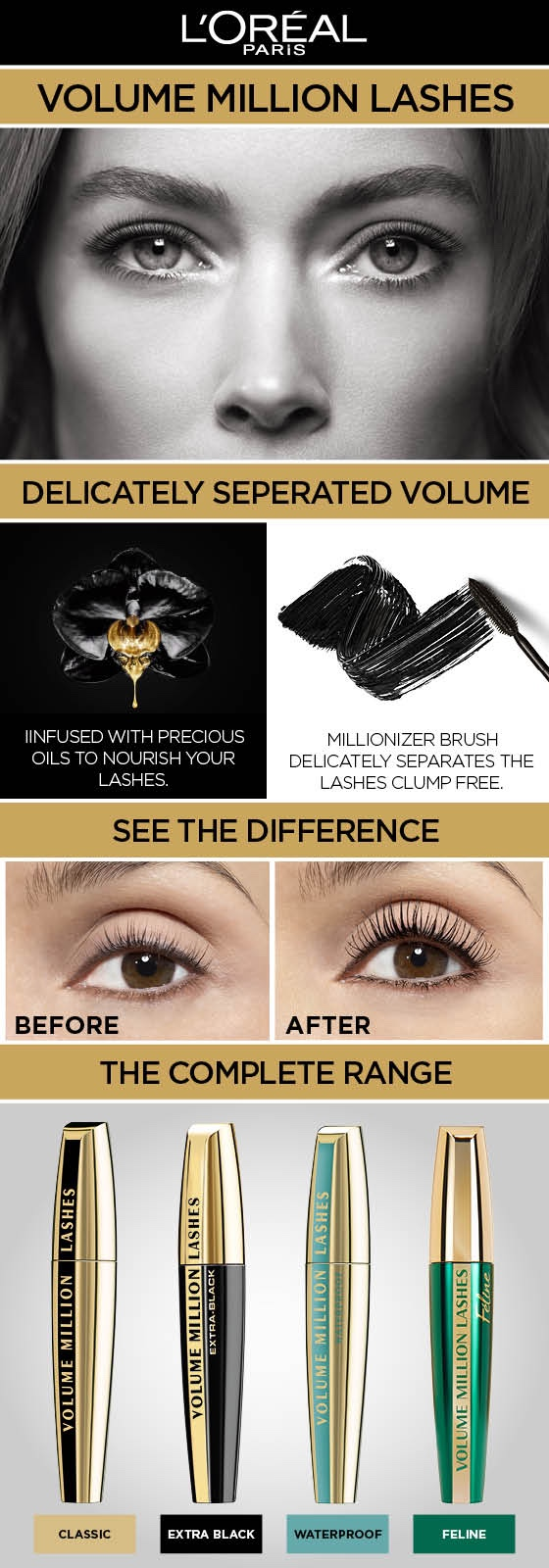 74cddc2406e Buy L'Oreal Volume Million Lashes Mascara Black Online at Chemist ...