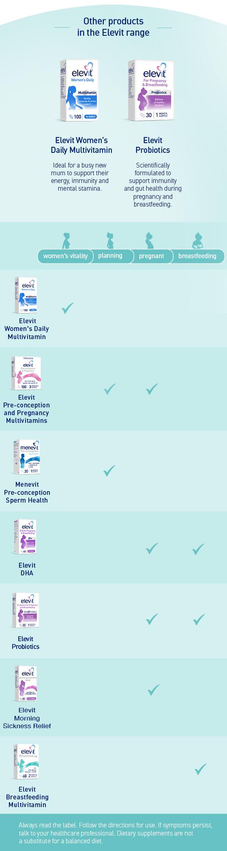 Elevit Tailored Breastfeeding Nutrition
