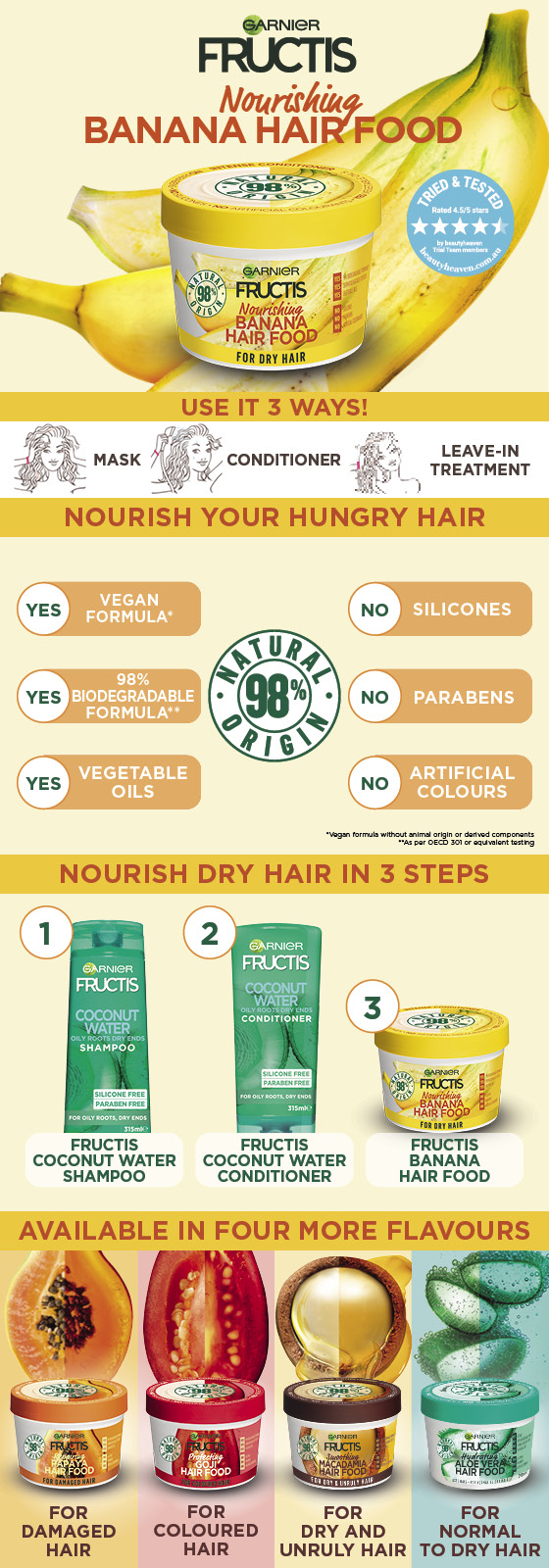 Garnier Fructis Hair Food Nourishing Banana