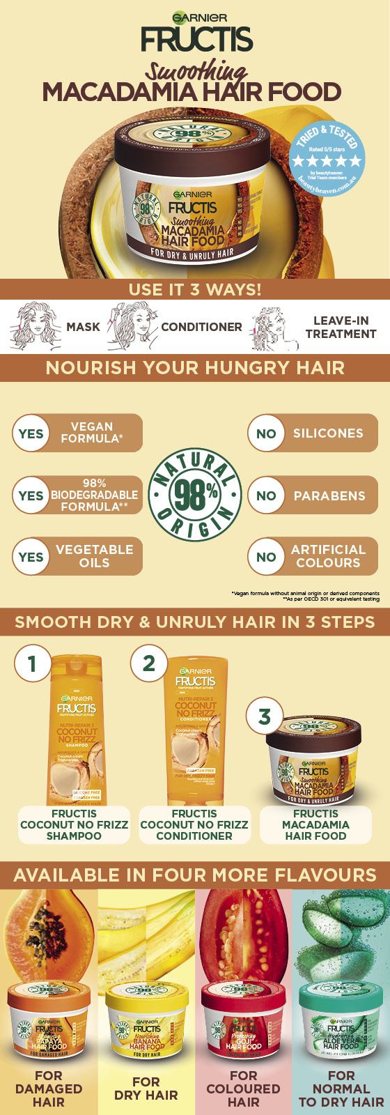 Garnier Fructis Hair Food Smoothing Macadamia