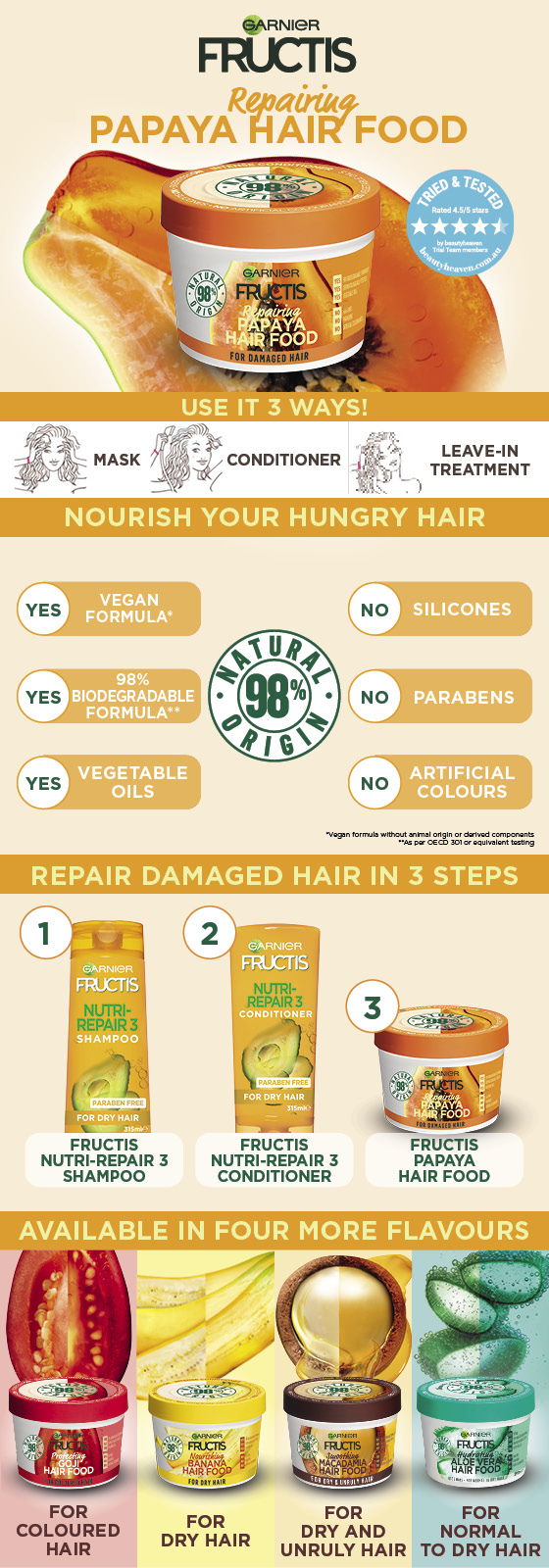 Garnier Fructis Hair Food Repairing Papaya